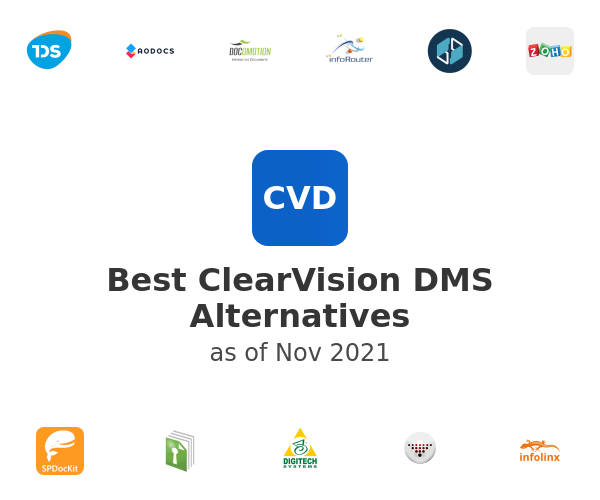 Best ClearVision DMS Alternatives
