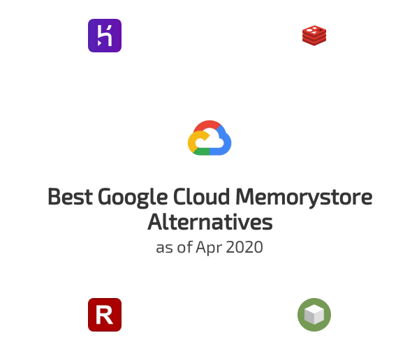 Best Google Cloud Memorystore Alternatives