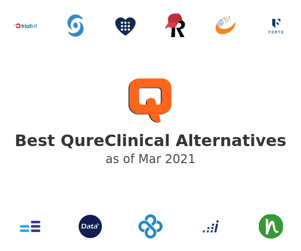 Best QureClinical Alternatives