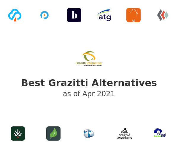 Best Grazitti Alternatives
