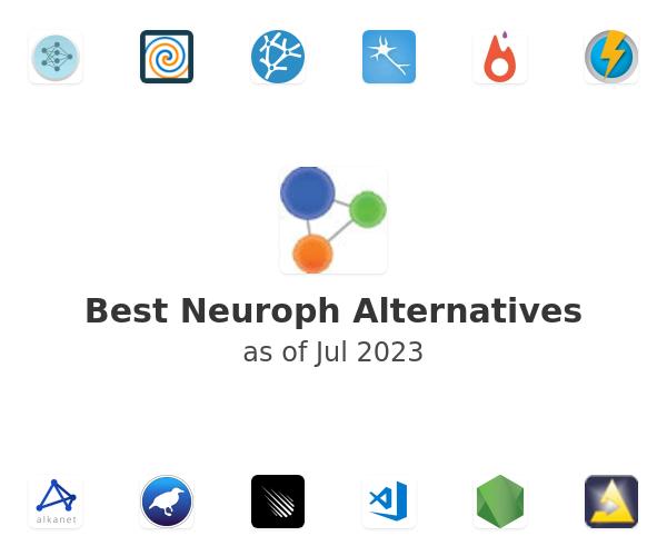 Best Neuroph Alternatives