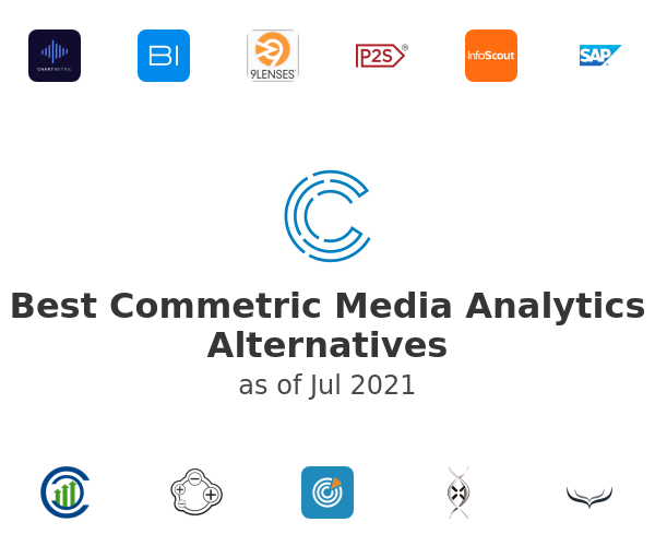 Best Commetric Media Analytics Alternatives