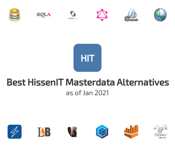 Best HissenIT Masterdata Alternatives
