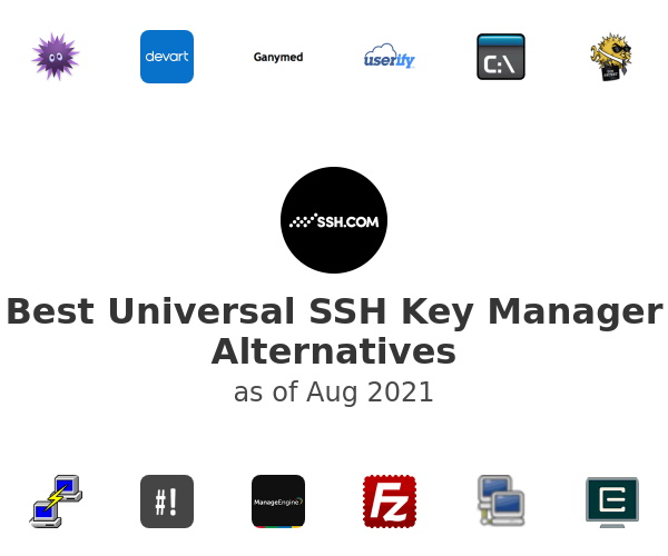 Best Universal SSH Key Manager Alternatives