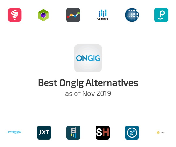 Best Ongig Alternatives