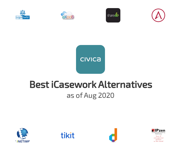 Best iCasework Alternatives