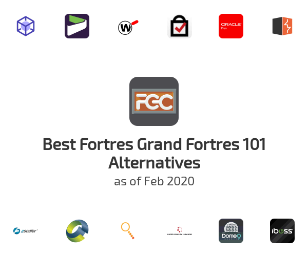 Best Fortres Grand Fortres 101 Alternatives