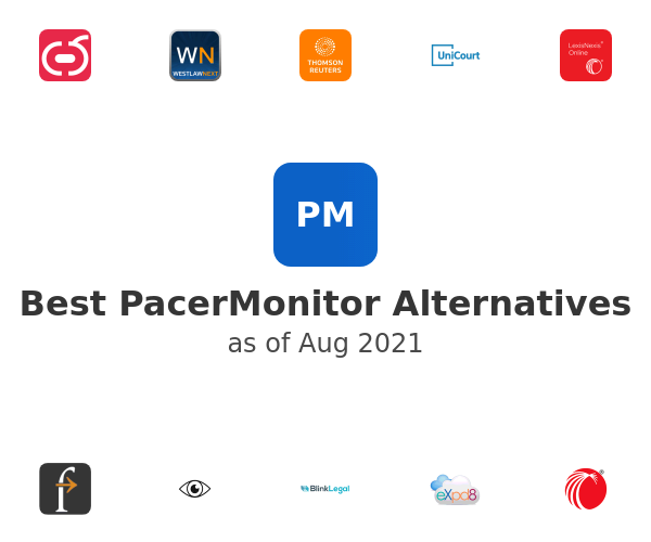 Best PacerMonitor Alternatives