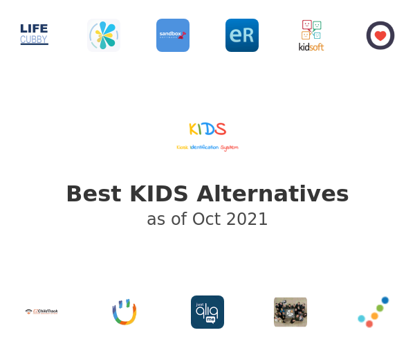 Best KIDS Alternatives