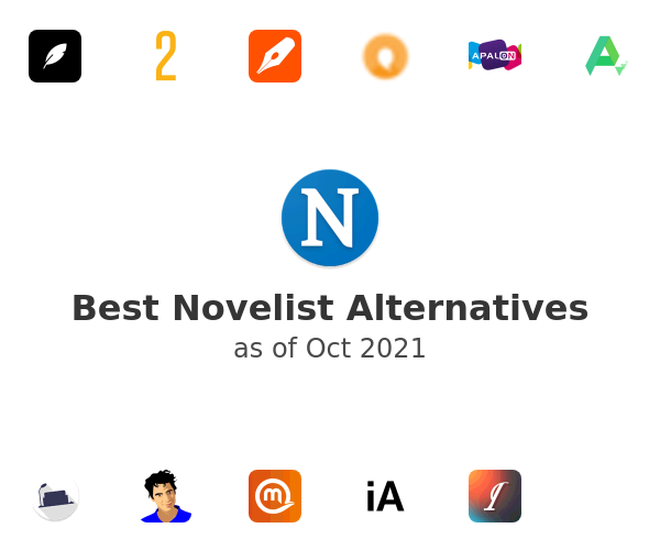Best Novelist Alternatives