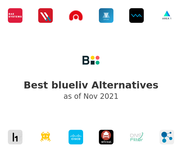 Best blueliv Alternatives