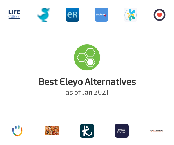 Best Eleyo Alternatives