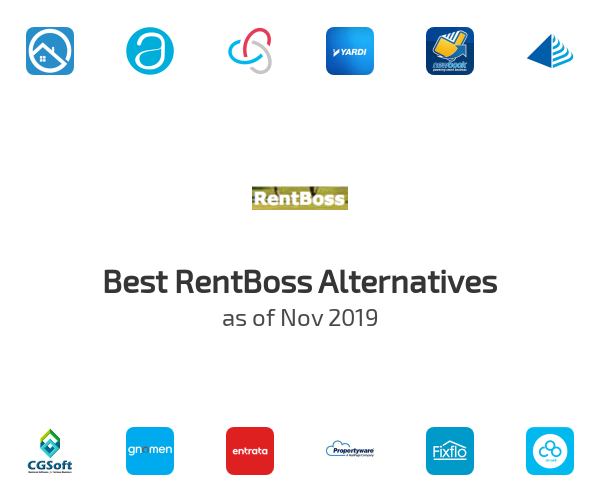 Best RentBoss Alternatives