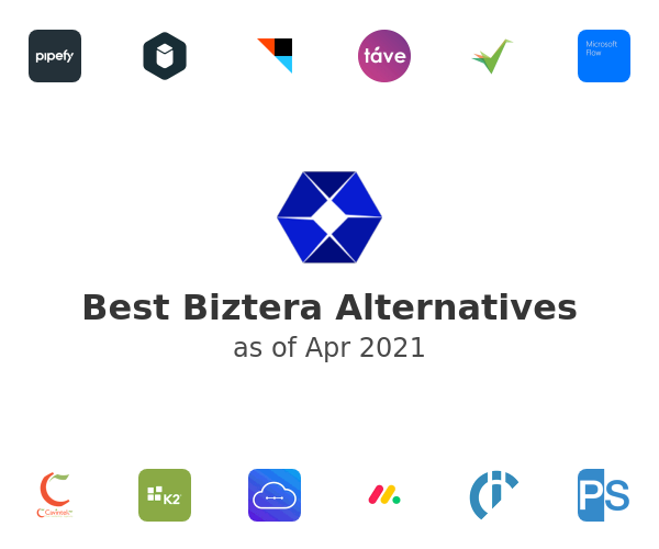 Best Biztera Alternatives