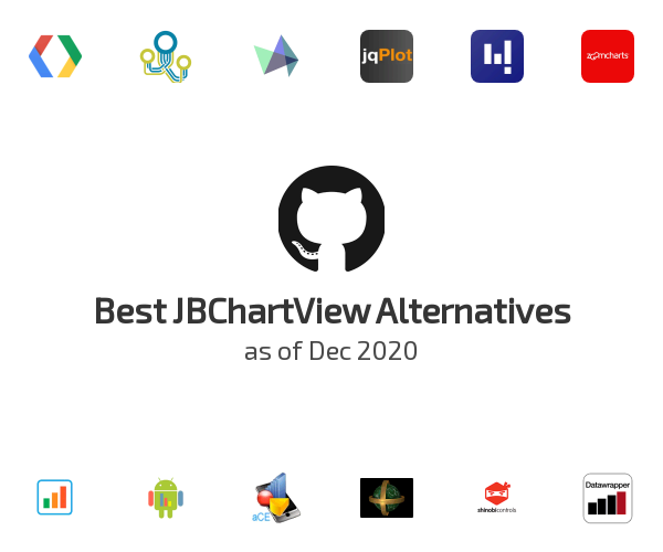 Best JBChartView Alternatives