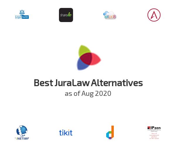 Best JuraLaw Alternatives