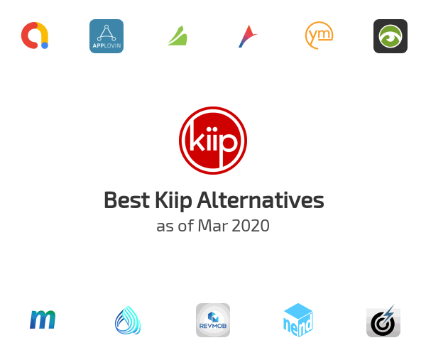 Best Kiip Alternatives
