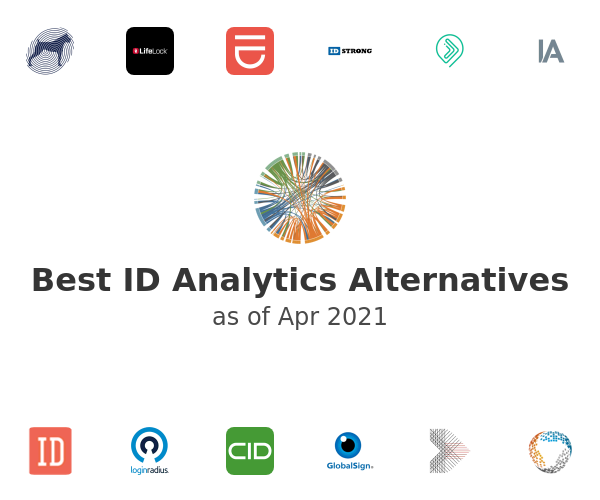 Best ID Analytics Alternatives