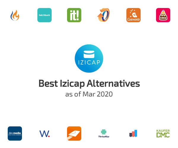 Best Izicap Alternatives