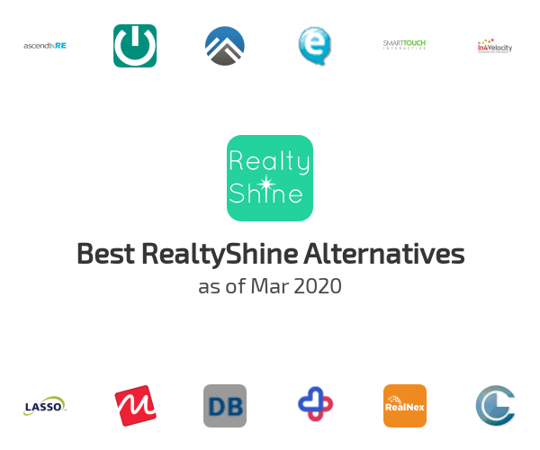 Best RealtyShine Alternatives