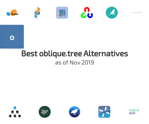 Best oblique.tree Alternatives