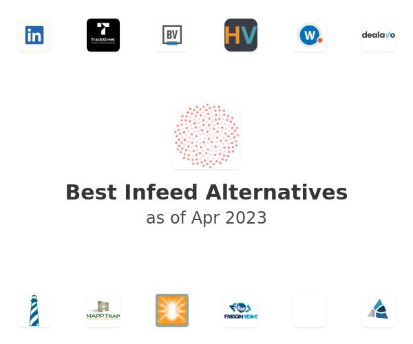 Best Infeed Alternatives