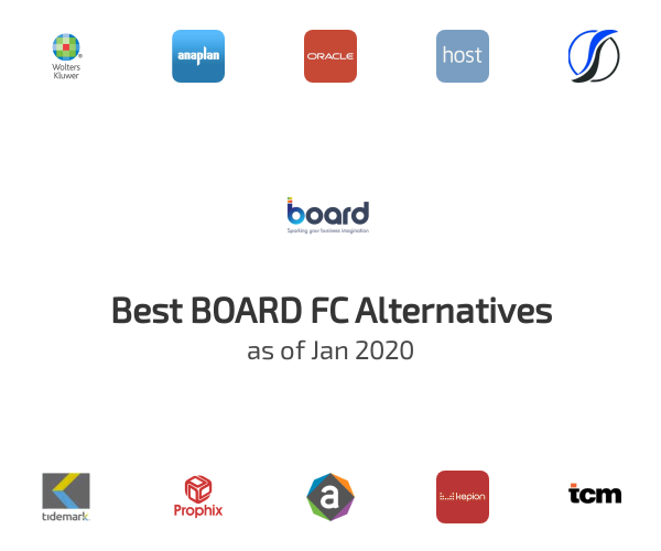 Best BOARD FC Alternatives