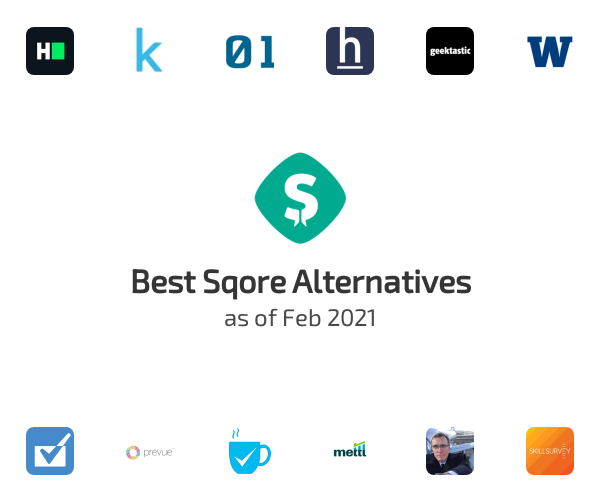 Best Sqore Alternatives