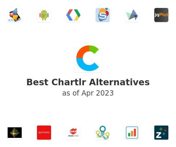 Best Chartlr Alternatives
