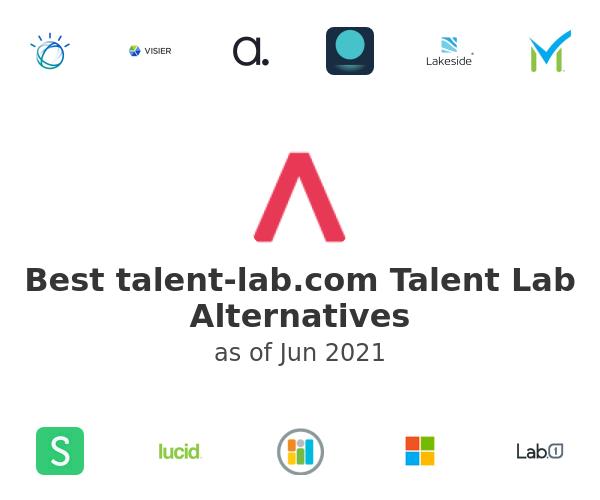 Best Talent Lab Alternatives
