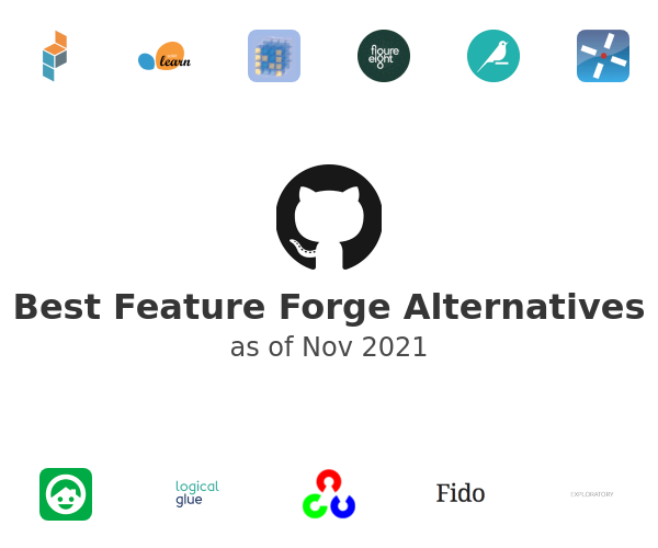 Best Feature Forge Alternatives