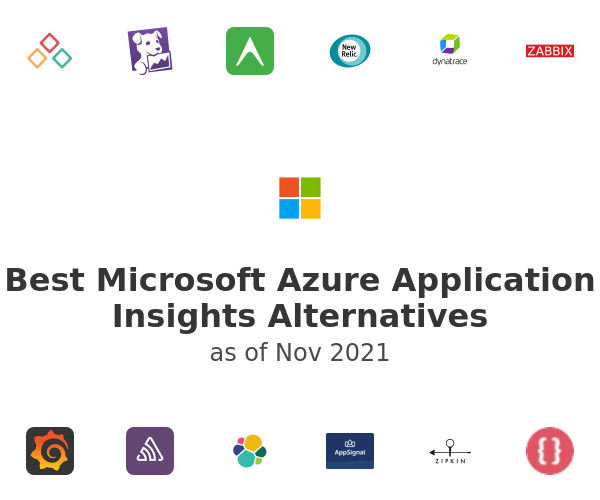 Best Microsoft Azure Application Insights Alternatives