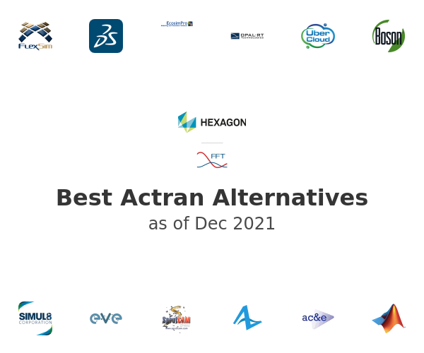 Best Actran Alternatives