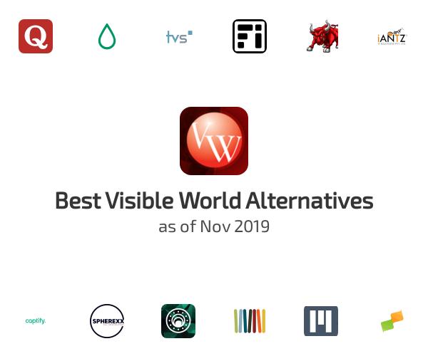 Best Visible World Alternatives