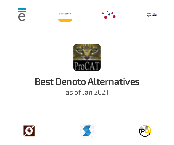 Best Denoto Alternatives