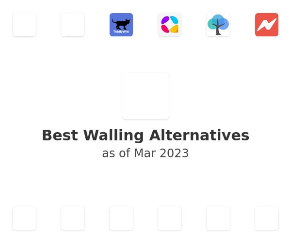 Best Walling Alternatives