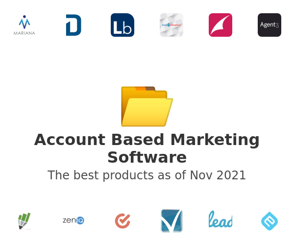 Account Based Marketing Software