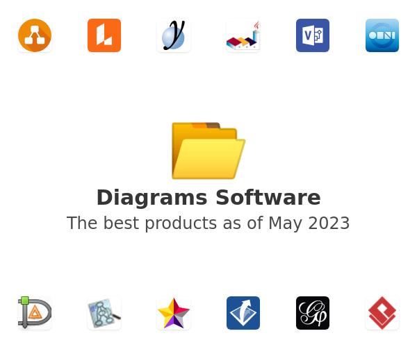 Diagrams Software