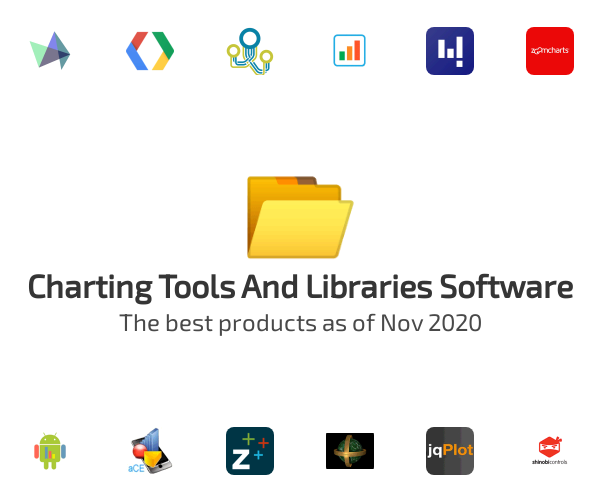 Charting Tools And Libraries Software