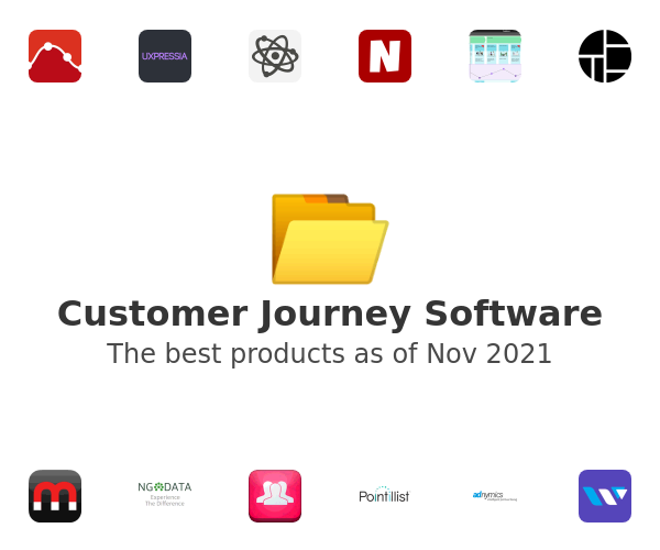 Customer Journey Software