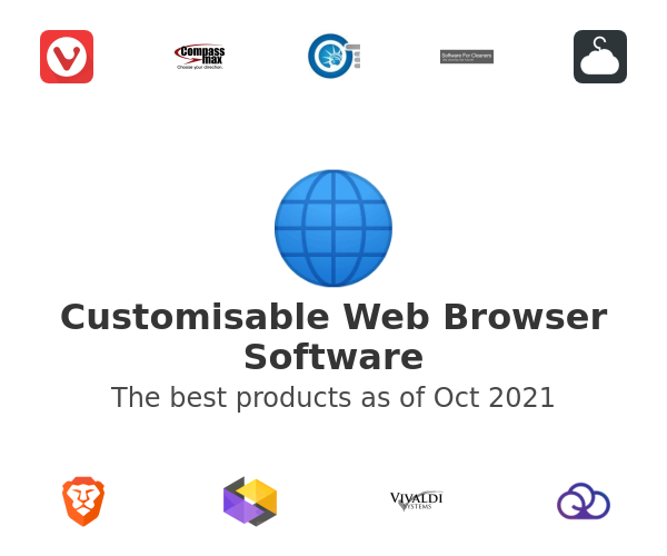 Customisable Web Browser Software