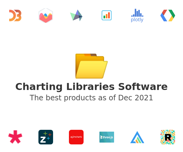 Charting Libraries Software