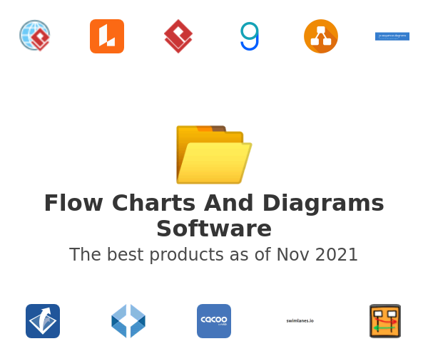 Flow Charts And Diagrams Software
