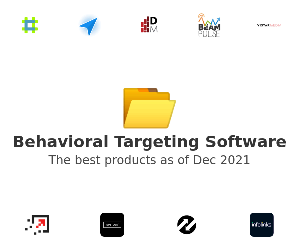 Behavioral Targeting Software