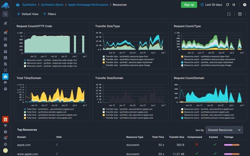 Sematext Cloud Landing Page