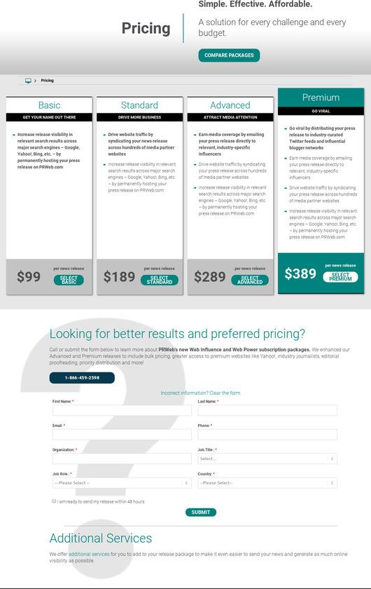 PRWeb Pricing