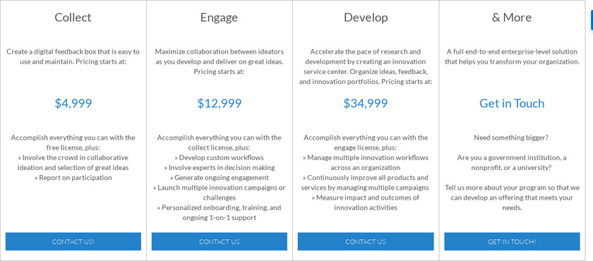 IdeaScale Pricing