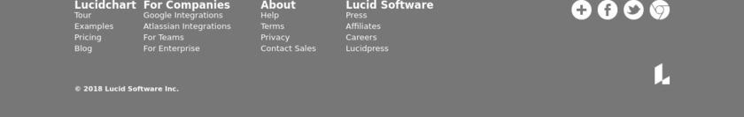 LucidChart Pricing