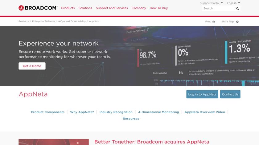 AppNeta Landing Page