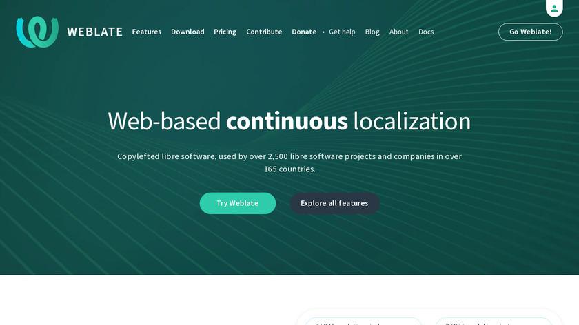 Weblate Landing Page